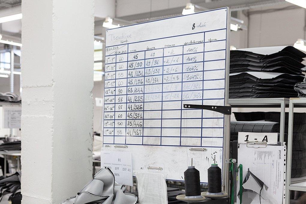 Производственный процесс: Как делают комплектующие для иномарок. Изображение № 9.