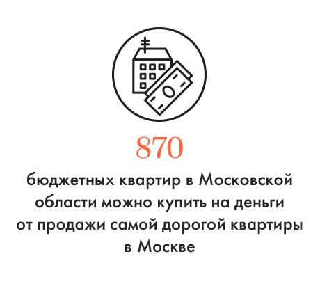 Цифра дня: Сколько квартир в Подмосковье можно купить по цене самой дорогой квартиры в Москве. Изображение № 1.