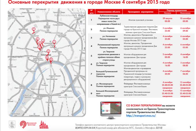 На шести участках в центре Москвы полностью перекроют движение из-за празднования Дня города. Изображение № 1.