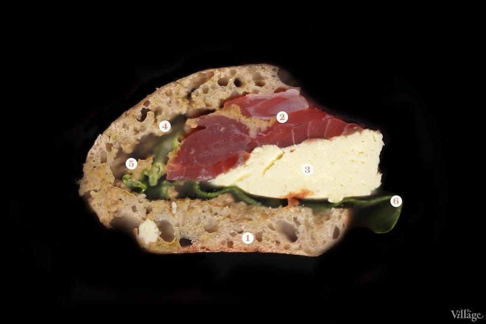 Составные части: 6 сэндвичей из «Бутербро». Изображение № 4.