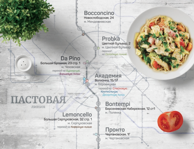 Гастрономическая карта метро Москвы. Изображение № 1.
