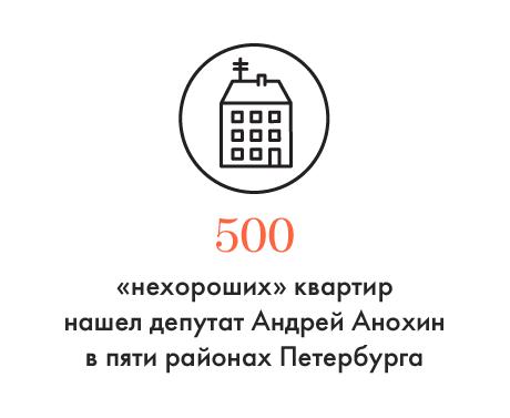 Цифра дня: Количество «нехороших» квартир в Петербурге. Изображение № 1.