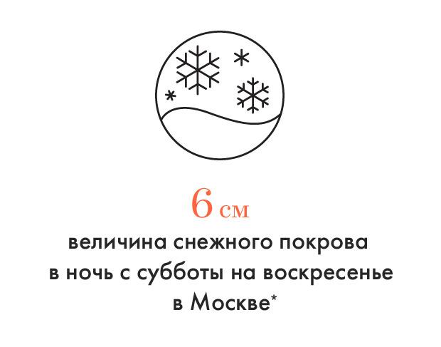 *по данным центра погоды «Фобос». Изображение № 1.