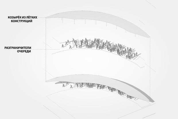 Чего хочет Москва: Проекты архитекторов для города. Изображение № 7.