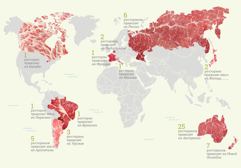 Из каких стран привозят мясо вмосковские рестораны. Изображение № 2.