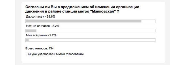 Власти предложили автомобилистам выбрать схему движения на «Маяковской». Изображение № 5.