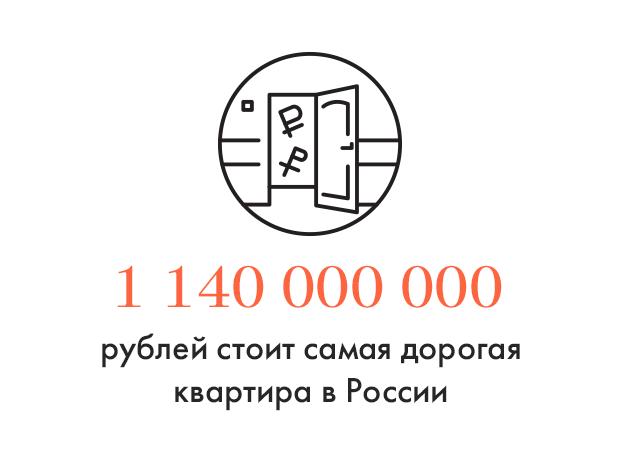 Цифра дня: Cколько стоит самая дорогая квартира в России. Изображение № 1.