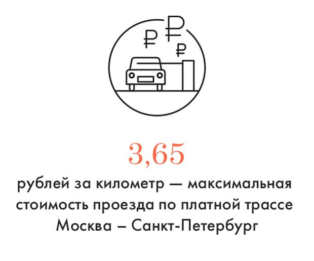 Цифра дня: Стоимость проезда по платной трассе Москва-Петербург. Изображение № 1.
