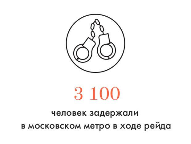 Цифра дня: Количество задержанных за выходные в московском метро. Изображение № 1.