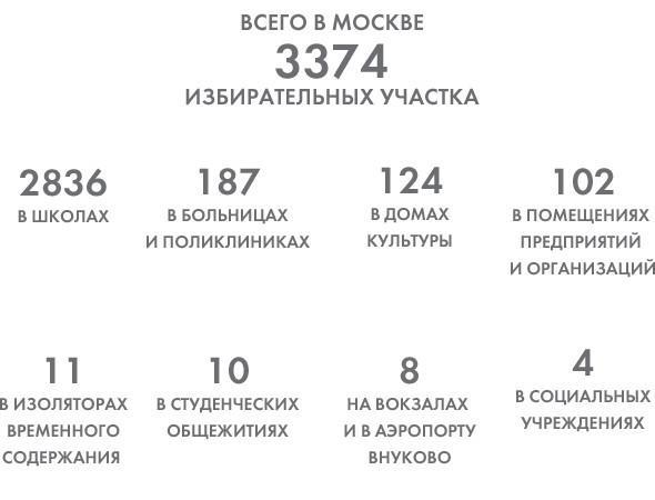 Онлайн-репортаж: День выборов в Москве. Изображение № 3.