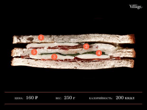 Составные части: Сэндвич с моцареллой из Osteria numero Uno. Изображение № 1.