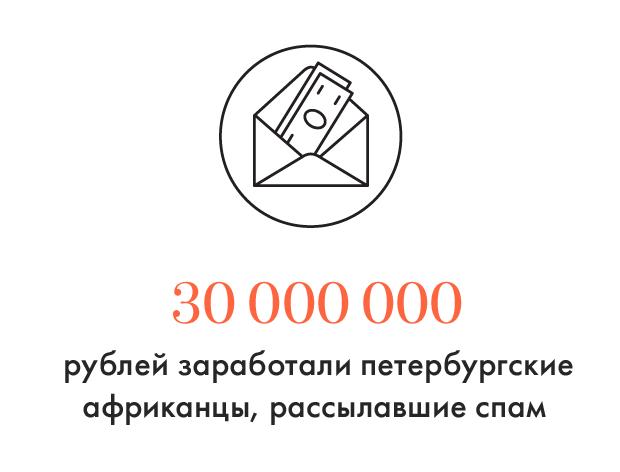 Цифра дня: Сколько петербургские африканцы заработали на спаме. Изображение № 1.