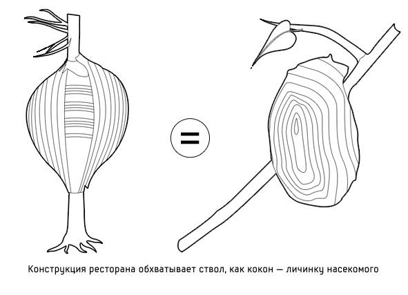 Дизайн от природы: Ресторан-кокон и «тунцовая» электростанция . Изображение № 2.