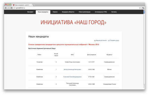 Протокол на выборах попадает в веб камеру