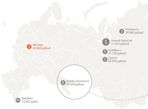 Самые дорогие города России. Изображение № 1.