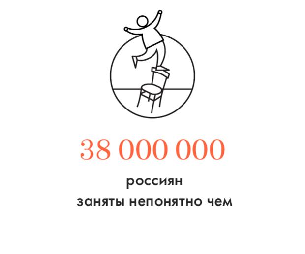 Цифра дня: Чем заняты россияне. Изображение № 1.