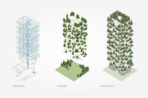 Идеи для города: Вертикальный лес вцентре Милана. Изображение № 7.