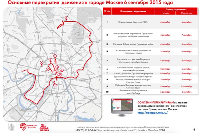 На шести участках в центре Москвы полностью перекроют движение из-за празднования Дня города. Изображение № 3.