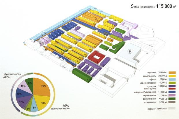 Апраксин двор предлагают заселить коворкингами и экспериментальными театрами. Изображение № 1.