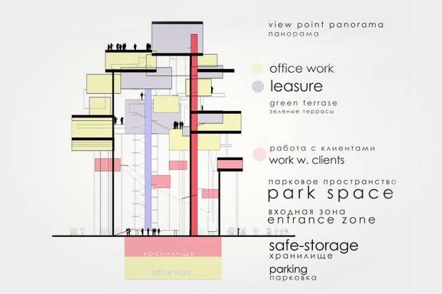 Для Петербурга разработали проекты эко отеля, банка и досугового центра. Изображение № 6.