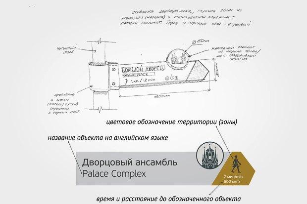 Для музея-заповедника «Царицыно» разработали навигацию. Изображение № 3.