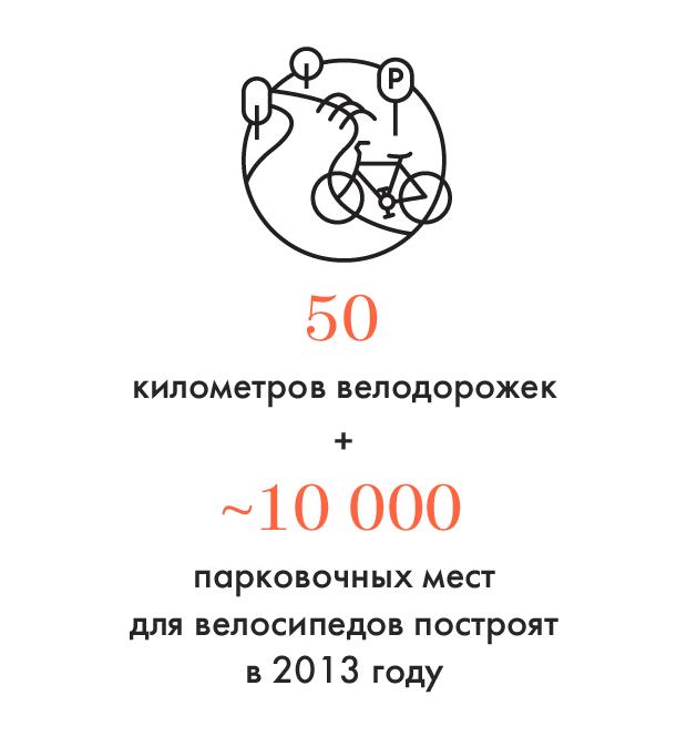 Цифра дня: Сколько велодорожек и велопарковок появится в 2013 году. Изображение № 1.