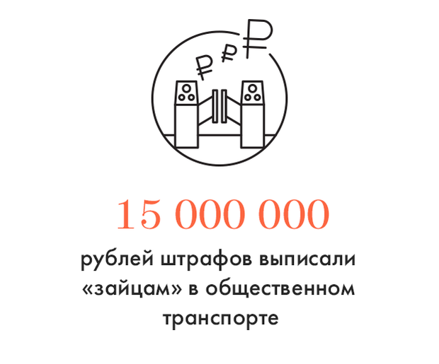 Цифра дня: Сколько принесли в бюджет зайцы. Изображение № 1.