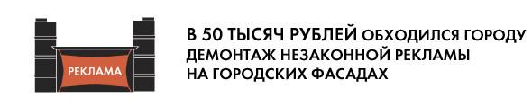 Хроники мэра: Первый год Сергея Собянина. Изображение № 22.