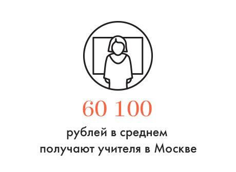 Цифра дня: Средняя зарплата московского учителя. Изображение № 1.