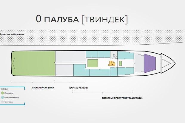 Корабль «Валерий Брюсов» на Крымской набережной станет арт-пространством. Изображение № 2.