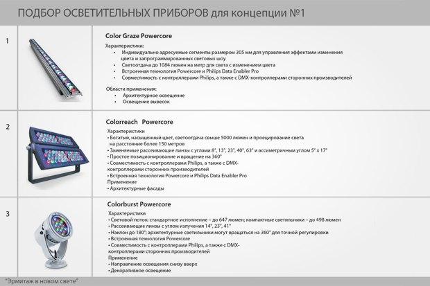 На ночь глядя: 12 проектов подсветки Главного штаба. Изображение № 14.