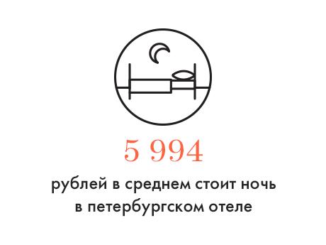 Цифра дня: Сколько стоит ночь в петербургском отеле. Изображение № 1.