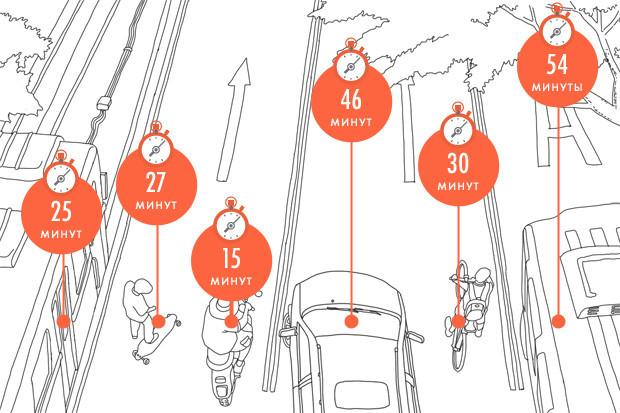 Эксперимент The Village: Какой транспорт в Петербурге быстрее . Изображение № 8.