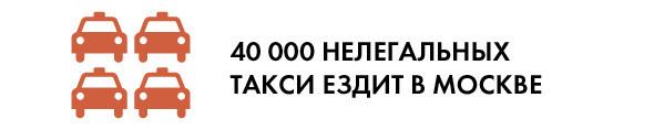 Хроники мэра: Первый год Сергея Собянина. Изображение № 34.