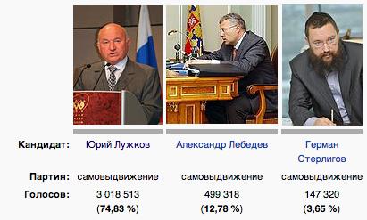 Прямая трансляция: День выборов в Москве. Изображение № 17.