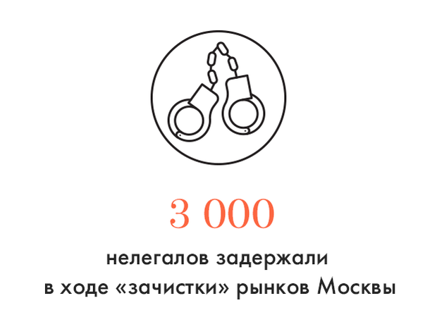 Цифра дня: Нелегалы на московских рынках. Изображение № 1.