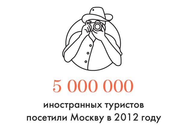 Цифра дня: Сколько туристов посетили Москву в 2012 году. Изображение № 1.
