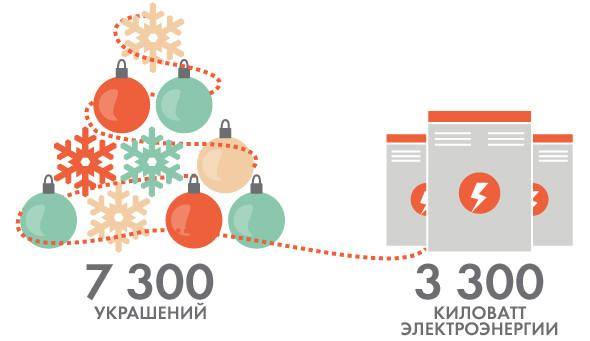 Праздник к нам приходит: Подготовка города к Новому году. Изображение № 1.