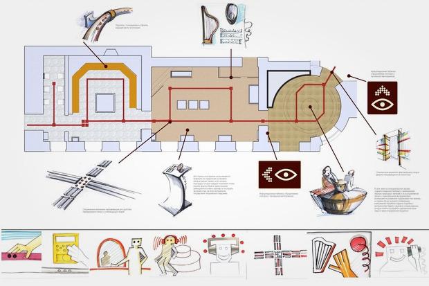Шереметьевский дворец приспособят для слепых ислабовидящих. Изображение № 4.