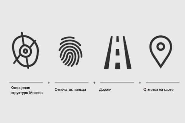 Московский транспорт обрёл фирменный стиль. Изображение № 2.