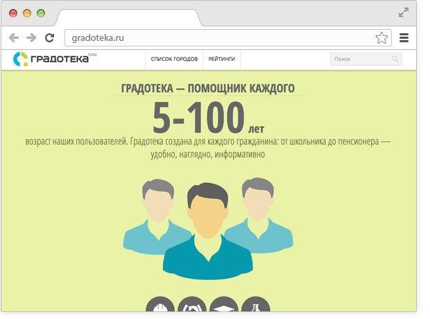 Появился сайт городской статистики «Градотека». Изображение № 3.